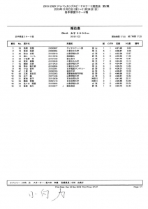 【所属の修正】女子3000M公式記録(2019.2020ジャパンカップ第2戦)のサムネイル