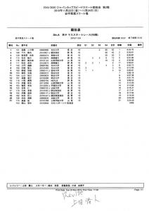 【訂正】男子マススタースタートDivA公式記録(2019.2020ジャパンカップ第2戦)のサムネイル