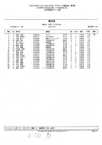 女子1000MDivA公式記録(2019.2020ジャパンカップ第2戦)のサムネイル