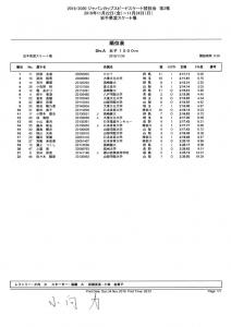 女子1500MDivA公式記録(2019.2020ジャパンカップ第2戦)のサムネイル