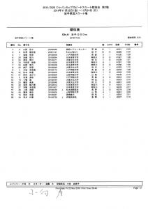 女子500M公式記録(2019.2020ジャパンカップ第2戦)のサムネイル