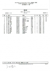 男子1000M公式記録(2019.2020ジャパンカップ第2戦)のサムネイル
