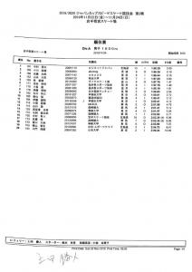 男子1500MDivA公式記録(2019.2020ジャパンカップ第2戦)のサムネイル