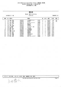 男子5000MDivA公式記録(2019.2020ジャパンカップ第2戦)のサムネイル