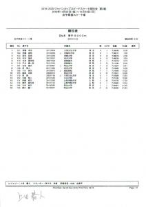 男子5000MDivB公式記録(2019.2020ジャパンカップ第2戦)のサムネイル